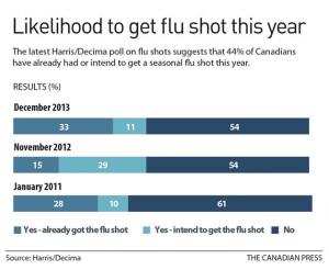 flu-shot-history